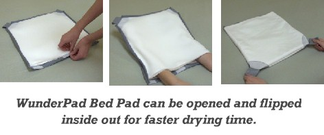 WunderPad Bedpad Plus AM400W